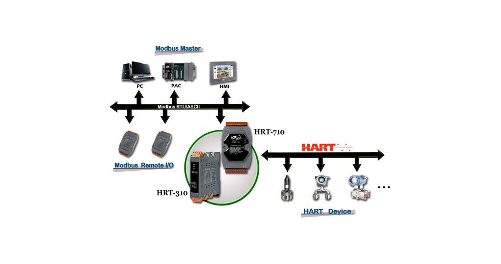 HRT-710 – inc-technology com